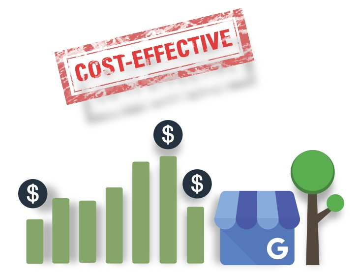 Google MyBiz is cost-effective